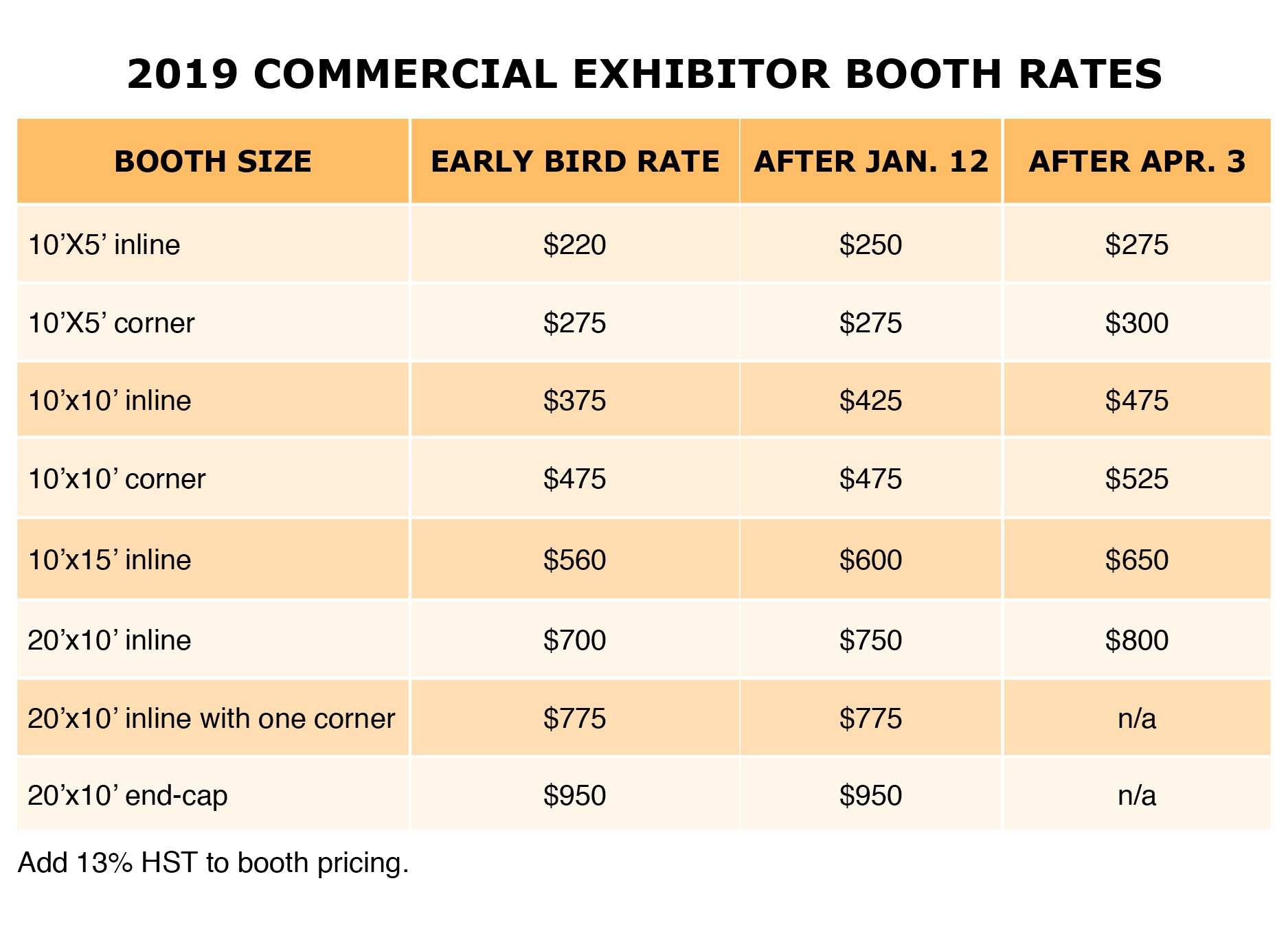 2019 Commercial Booth Rates v2